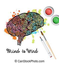 hjärna, begrepp, kreativitet