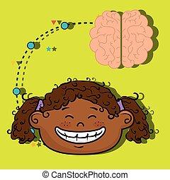 hjärna, flicka, tecknad film, idé