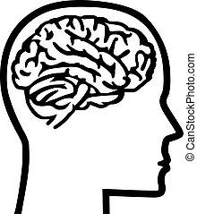 hjärna, huvud, ikon