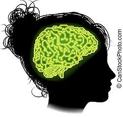 hjärna, kvinna, begrepp, elektrisk ledningsnät