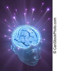 hjärna, mind), (the, driva