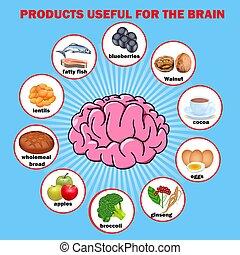 hjärna, nyttig, produkter, illustration