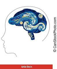 hjärna, slaglängder, artist, måla