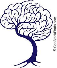 hjärna, träd