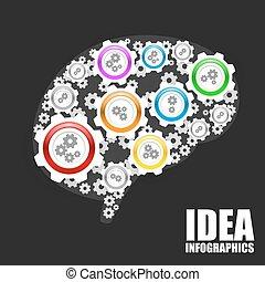 hjärna, utrustar, underteckna