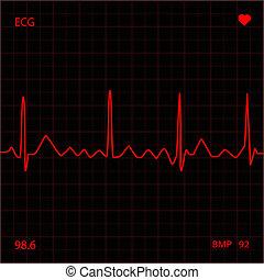 hjärta övervaka
