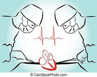 hjärta operation