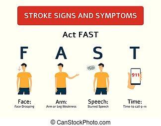hjärta, problem., -, symtomer, hjärna, slag, hälsa, undertecknar