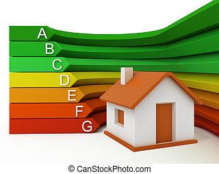 hjem, energi, effektivitet, 3, begreb