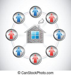 hjem, konstruktion, netværk, illustration