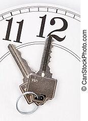 hjem nøgle