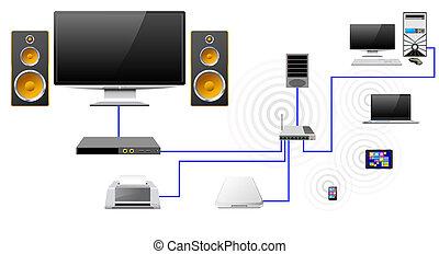 hjem, store., data, netværk server