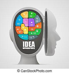 hjerne, anføreren, åbn, opgave