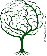 hjerne, træ, illustration