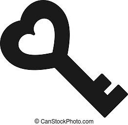 Sorte nøgler dating