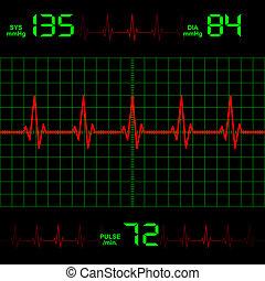 hjertefrekvens