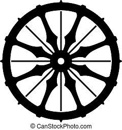 hjul, dharma, (dharmachakra)