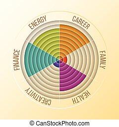 hjul, diagram, liv, verktyg, träning, colors., papercut