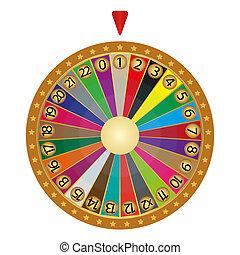 hjul, förmögenhet