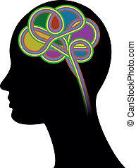 hlavička, mozek