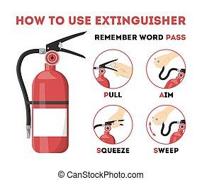 hoe, om te, gebruiken, vuur, extinguisher., informatie, voor, de, noodgeval