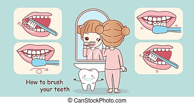 hoe to brush your teeth