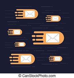 hola, velocidad, email