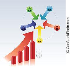 hold, finansielt mål, target