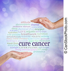 Holistic cancer cures word cloud