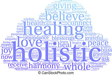 Holistic Word Cloud