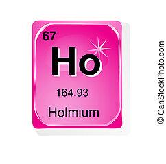 Holmium chemical element
