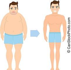 hombre, antes y después, pérdida de peso