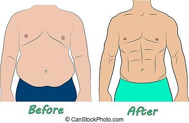 hombre, cuerpo, antes y después, peso, loss., comparación, de, grasa, y, delgado, hombre, vientre
