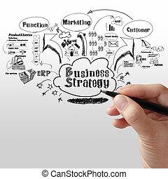 hombre de negocios, escritura, estrategia de la corporación...