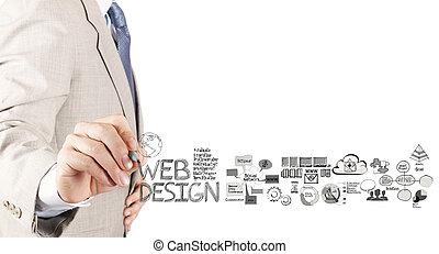 hombre de negocios, mano, dibujo, diseño telaraña, diagrama,...