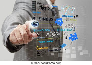 hombre de negocios, punto, en, empresa / negocio, proceso