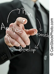 hombre de negocios, puntos, a, un, estrategia de la corporación mercantil, diagrama flujo