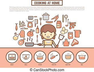 home cooking banner background cute outline cartoon character
