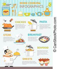 Home Cooking Flat Infographics - Home cooking flat...