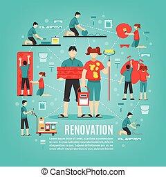 Home Cosmetic Repair Concept
