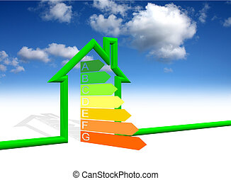 Home energy efficiency chart with sky background