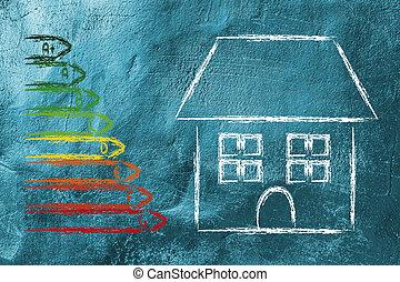 home energy efficiency ratings