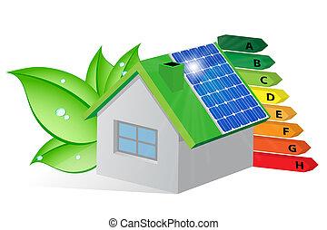 energy-saving - Home environmentally friendly energy-saving