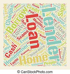 Home Equity Scams For You text background wordcloud concept