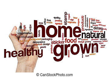 Home grown word cloud concept