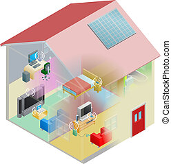 Home Network - A home internet network with wireless and...