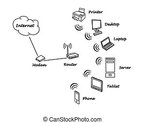 home network diagram Home Network Diagram Examples home network diagram