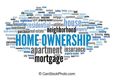Home ownership text cloud