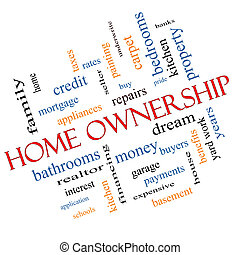 Home Ownership Word Cloud Concept Angled with great terms...