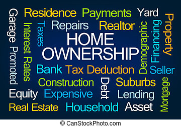 Home Ownership Word Cloud on Blue Background